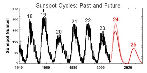 solar cycle 25.jpg